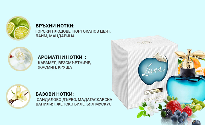 5 дамски парфюма, подходящи за есента на 2017